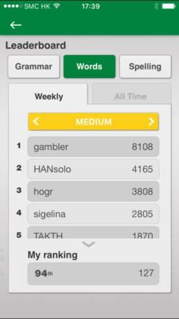 leaderboards of the app