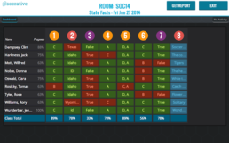 socrative's interface